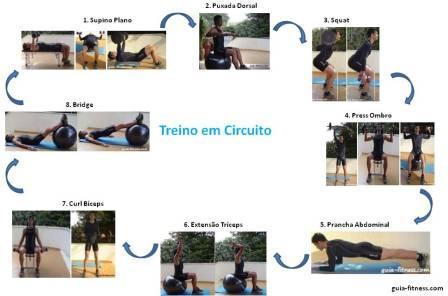 treino em circuito